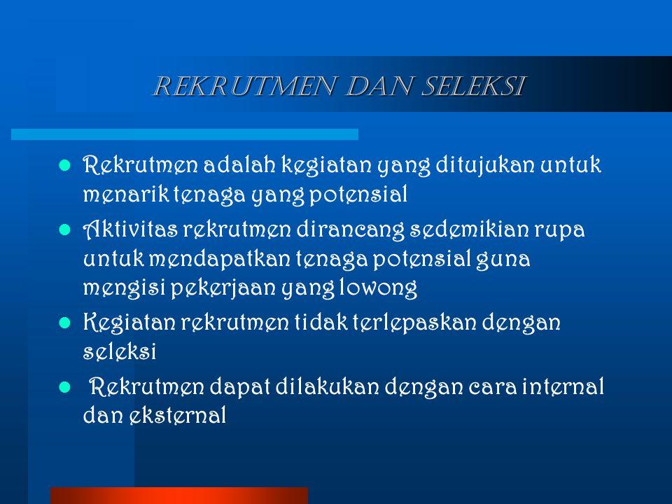 Tujuan Rekrutmen (Dundas,1994) Menentukan kebutuhan staff(Staffing) Meningkatkan jumlah pelamar namun dengan biaya yang minimum Meningkatkan keberhasilan proses seleksi Mencegah atau mengurangi cepatnya perpindahan kerja pegawai