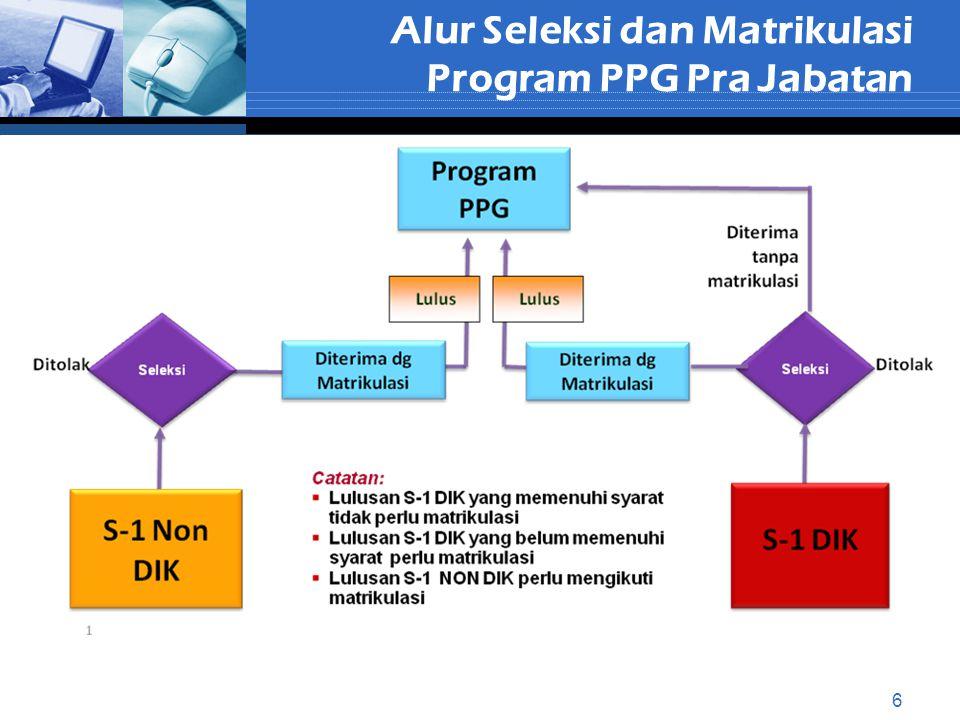 Alur Seleksi dan Matrikulasi Program PPG Pra Jabatan 6
