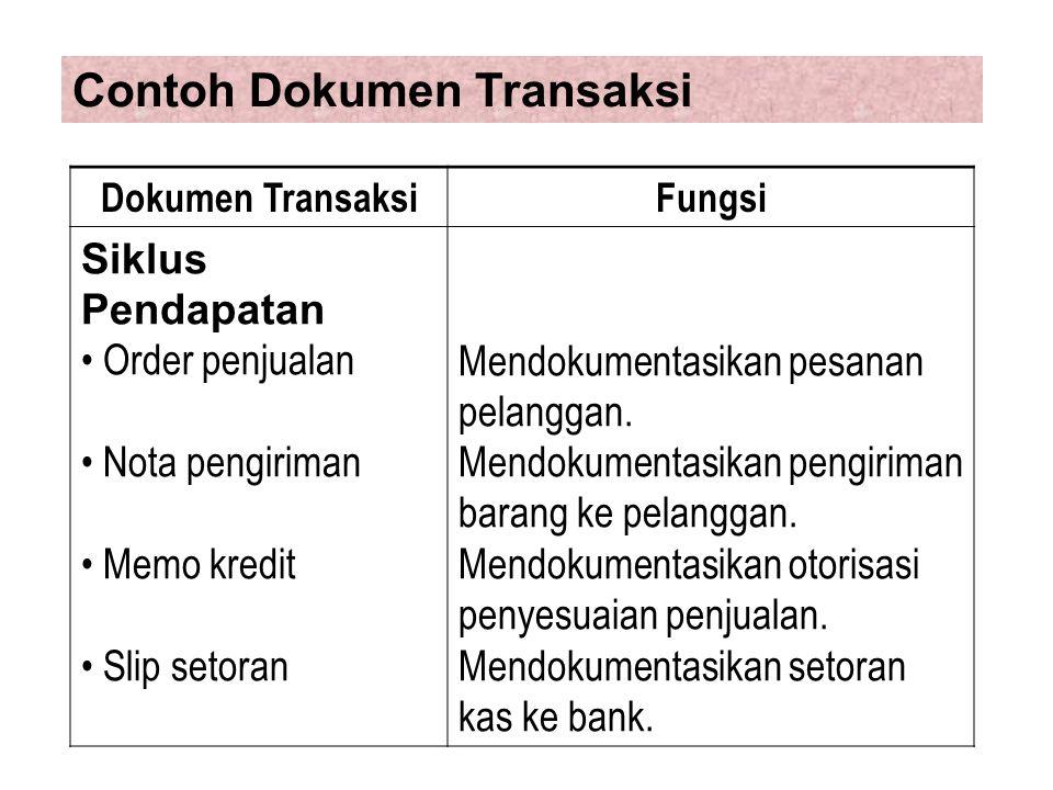 Contoh Dokumen Transaksi Dokumen TransaksiFungsi Siklus Pendapatan Order penjualan Nota pengiriman Memo kredit Slip setoran Mendokumentasikan pesanan