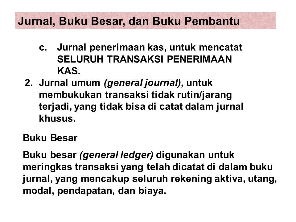 c.Jurnal penerimaan kas, untuk mencatat SELURUH TRANSAKSI PENERIMAAN KAS. 2. Jurnal umum (general journal), untuk membukukan transaksi tidak rutin/jar