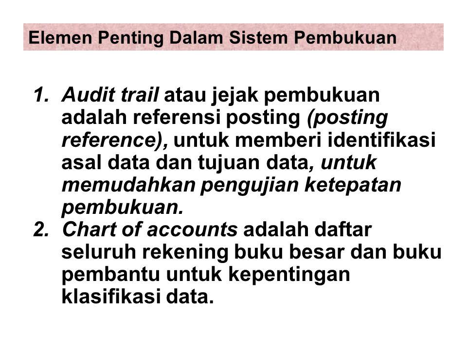 Elemen Penting Dalam Sistem Pembukuan 1.Audit trail atau jejak pembukuan adalah referensi posting (posting reference), untuk memberi identifikasi asal