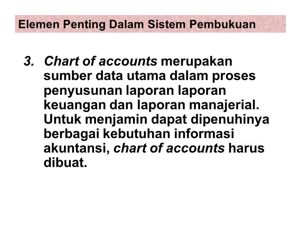 3.Chart of accounts merupakan sumber data utama dalam proses penyusunan laporan laporan keuangan dan laporan manajerial. Untuk menjamin dapat dipenuhi