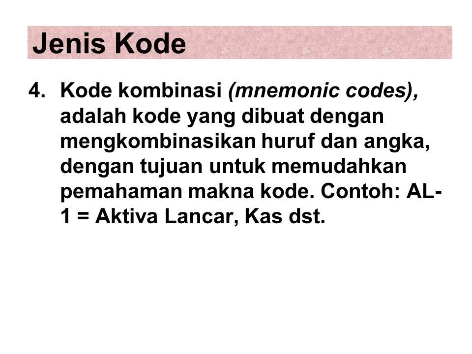 4.Kode kombinasi (mnemonic codes), adalah kode yang dibuat dengan mengkombinasikan huruf dan angka, dengan tujuan untuk memudahkan pemahaman makna kod