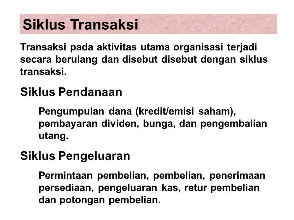Transaksi pada aktivitas utama organisasi terjadi secara berulang dan disebut disebut dengan siklus transaksi. Siklus Pendanaan Pengumpulan dana (kred