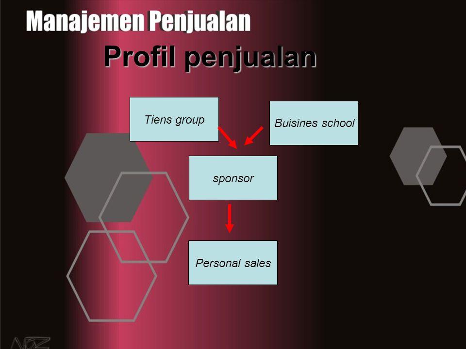 Profil penjualan Tiens group Buisines school sponsor Personal sales
