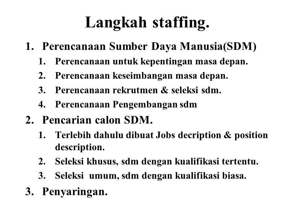 Langkah staffing.