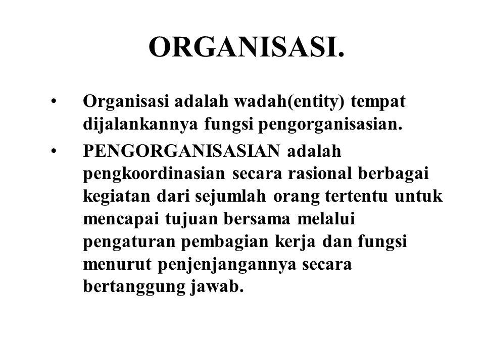 ORGANISASI. Organisasi adalah wadah(entity) tempat dijalankannya fungsi pengorganisasian. PENGORGANISASIAN adalah pengkoordinasian secara rasional ber
