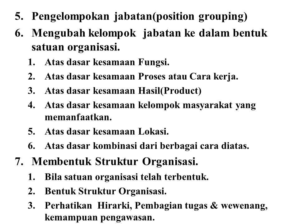 5.Pengelompokan jabatan(position grouping) 6.Mengubah kelompok jabatan ke dalam bentuk satuan organisasi. 1.Atas dasar kesamaan Fungsi. 2.Atas dasar k