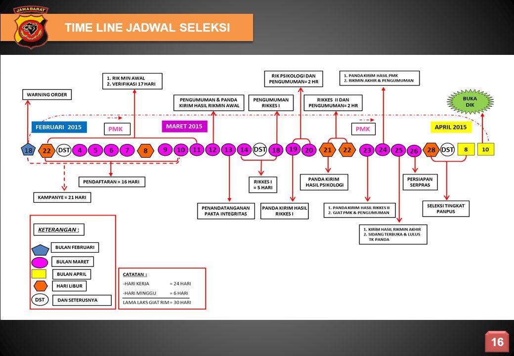 TIME LINE JADWAL SELEKSI 16