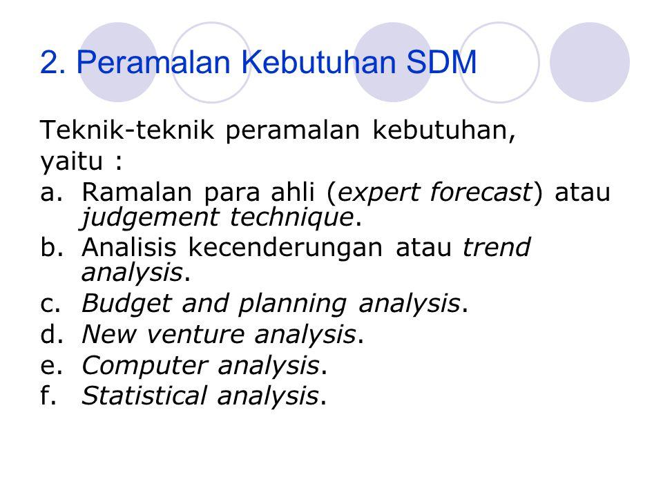 Gambar 3. Formulir Skill Inventory