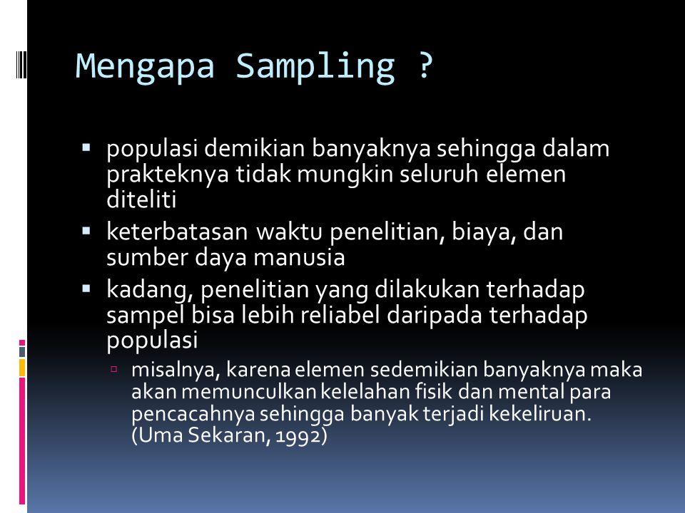 Mengapa Sampling .