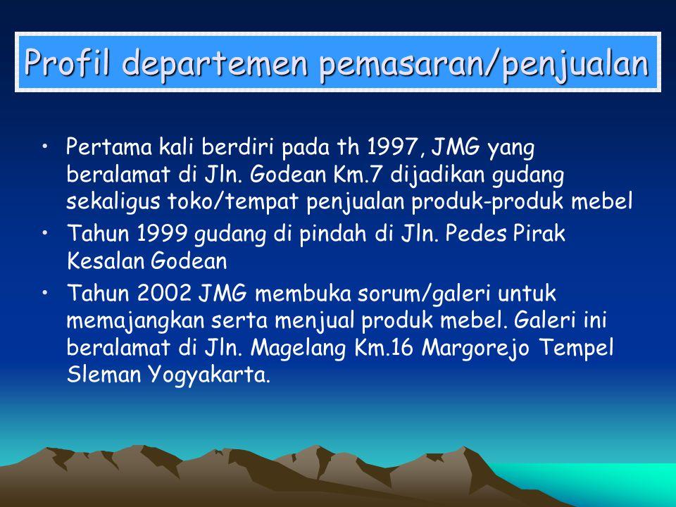 Pertama kali berdiri pada th 1997, JMG yang beralamat di Jln. Godean Km.7 dijadikan gudang sekaligus toko/tempat penjualan produk-produk mebel Tahun 1