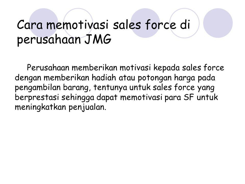 Cara memotivasi sales force di perusahaan JMG Perusahaan memberikan motivasi kepada sales force dengan memberikan hadiah atau potongan harga pada peng
