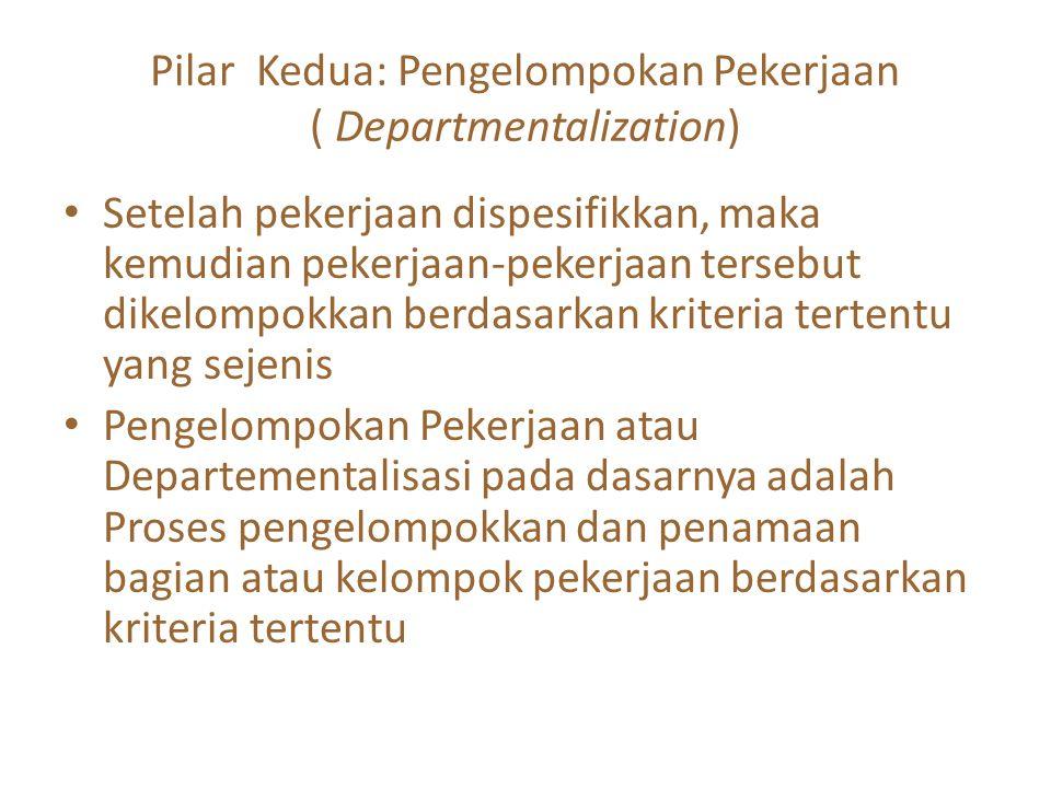 Pilar Kedua: Pengelompokan Pekerjaan ( Departmentalization) Setelah pekerjaan dispesifikkan, maka kemudian pekerjaan-pekerjaan tersebut dikelompokkan