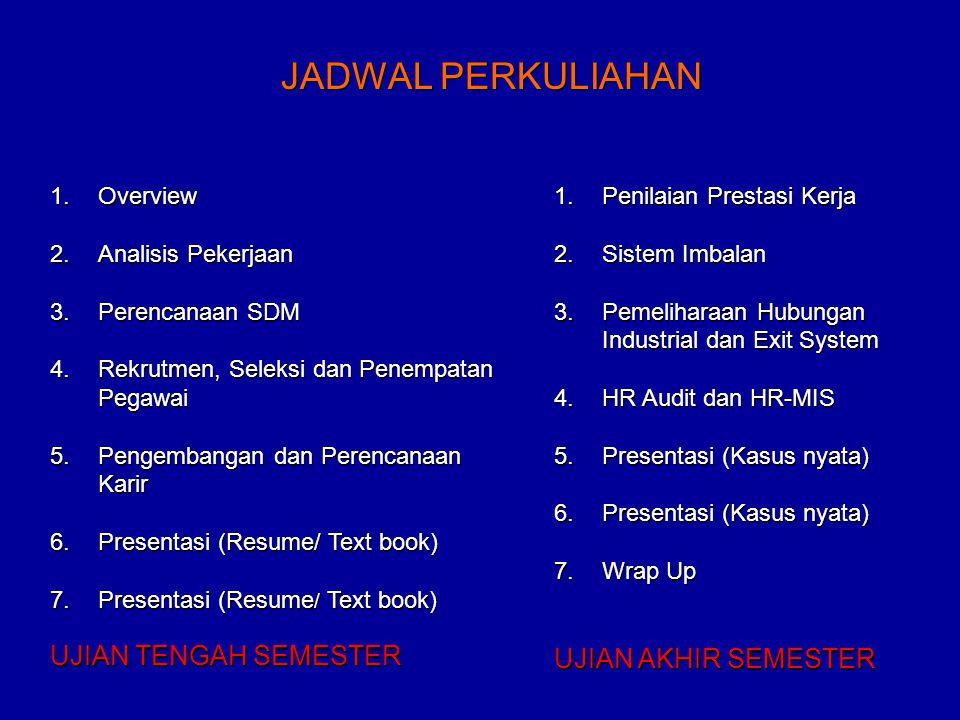 JADWAL PERKULIAHAN 1.Overview 2.Analisis Pekerjaan 3.Perencanaan SDM 4.Rekrutmen, Seleksi dan Penempatan Pegawai 5.Pengembangan dan Perencanaan Karir 6.Presentasi (Resume/ Text book) 7.Presentasi (Resume / Text book) UJIAN TENGAH SEMESTER 1.Overview 2.Analisis Pekerjaan 3.Perencanaan SDM 4.Rekrutmen, Seleksi dan Penempatan Pegawai 5.Pengembangan dan Perencanaan Karir 6.Presentasi (Resume/ Text book) 7.Presentasi (Resume / Text book) UJIAN TENGAH SEMESTER 1.Penilaian Prestasi Kerja 2.Sistem Imbalan 3.Pemeliharaan Hubungan Industrial dan Exit System 4.HR Audit dan HR-MIS 5.Presentasi (Kasus nyata) 6.Presentasi (Kasus nyata) 7.Wrap Up UJIAN AKHIR SEMESTER 1.Penilaian Prestasi Kerja 2.Sistem Imbalan 3.Pemeliharaan Hubungan Industrial dan Exit System 4.HR Audit dan HR-MIS 5.Presentasi (Kasus nyata) 6.Presentasi (Kasus nyata) 7.Wrap Up UJIAN AKHIR SEMESTER
