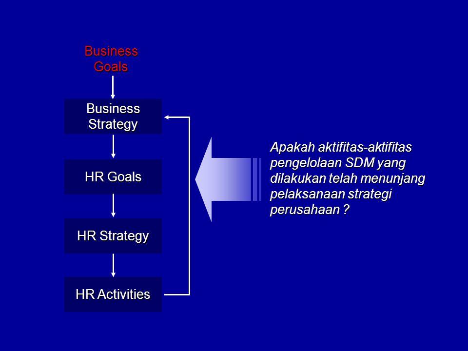 Apakah aktifitas-aktifitas pengelolaan SDM yang dilakukan telah menunjang pelaksanaan strategi perusahaan .