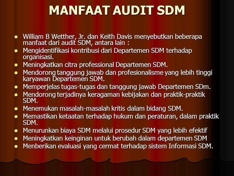 MANFAAT AUDIT SDM William B Wetther, Jr. dan Keith Davis menyebutkan beberapa manfaat dari audit SDM, antara lain : William B Wetther, Jr. dan Keith D