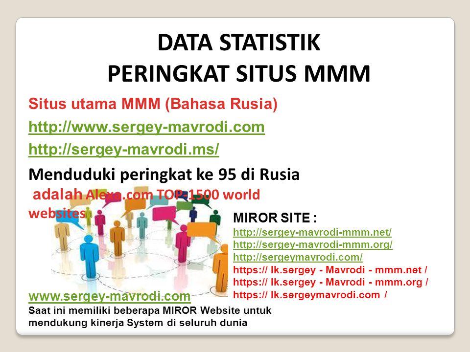 DATA STATISTIK PERINGKAT SITUS MMM Situs utama MMM (Bahasa Rusia) http://www.sergey-mavrodi.com http://sergey-mavrodi.ms/ adalah Alexa.com TOP-1500 world websites Menduduki peringkat ke 95 di Rusia www.sergey-mavrodi.com Saat ini memiliki beberapa MIROR Website untuk mendukung kinerja System di seluruh dunia MIROR SITE : http://sergey-mavrodi-mmm.net/ http://sergey-mavrodi-mmm.org/ http://sergeymavrodi.com/ https:// lk.sergey - Mavrodi - mmm.net / https:// lk.sergey - Mavrodi - mmm.org / https:// lk.sergeymavrodi.com /