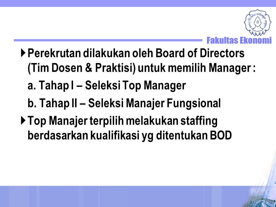  Perekrutan dilakukan oleh Board of Directors (Tim Dosen & Praktisi) untuk memilih Manager : a.