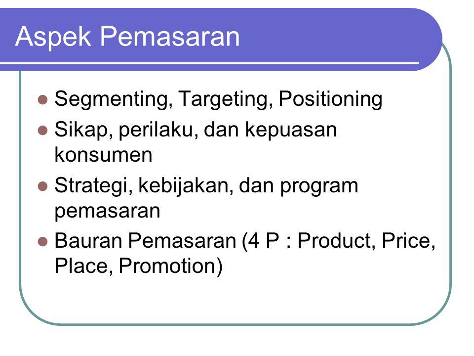 Aspek Pemasaran Segmenting, Targeting, Positioning Sikap, perilaku, dan kepuasan konsumen Strategi, kebijakan, dan program pemasaran Bauran Pemasaran (4 P : Product, Price, Place, Promotion)
