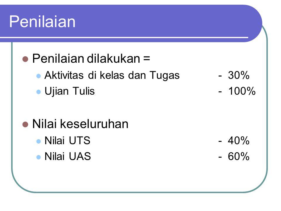 Penilaian Penilaian dilakukan = Aktivitas di kelas dan Tugas- 30% Ujian Tulis- 100% Nilai keseluruhan Nilai UTS- 40% Nilai UAS- 60%