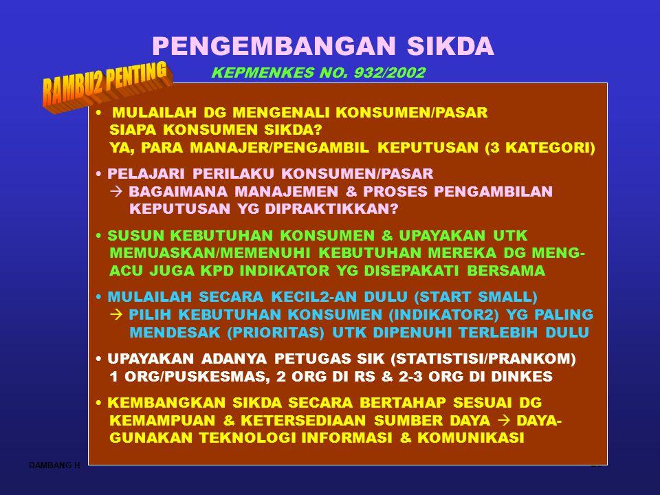 25 MULAILAH DG MENGENALI KONSUMEN/PASAR SIAPA KONSUMEN SIKDA? YA, PARA MANAJER/PENGAMBIL KEPUTUSAN (3 KATEGORI) PELAJARI PERILAKU KONSUMEN/PASAR  BAG