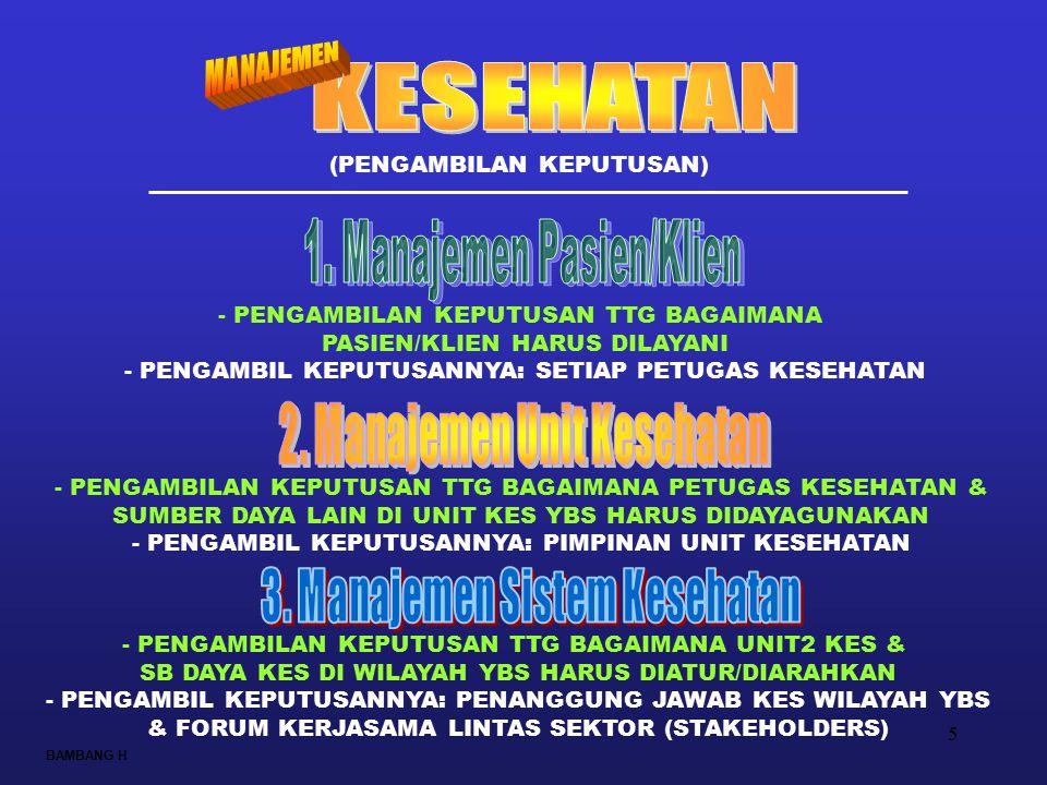 5 (PENGAMBILAN KEPUTUSAN) - PENGAMBILAN KEPUTUSAN TTG BAGAIMANA PASIEN/KLIEN HARUS DILAYANI - PENGAMBIL KEPUTUSANNYA: SETIAP PETUGAS KESEHATAN - PENGA