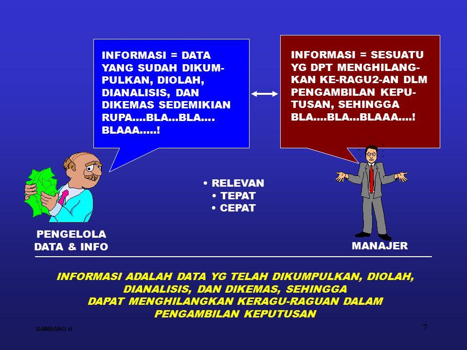 7 INFORMASI = DATA YANG SUDAH DIKUM- PULKAN, DIOLAH, DIANALISIS, DAN DIKEMAS SEDEMIKIAN RUPA….BLA…BLA…. BLAAA…..! INFORMASI = SESUATU YG DPT MENGHILAN
