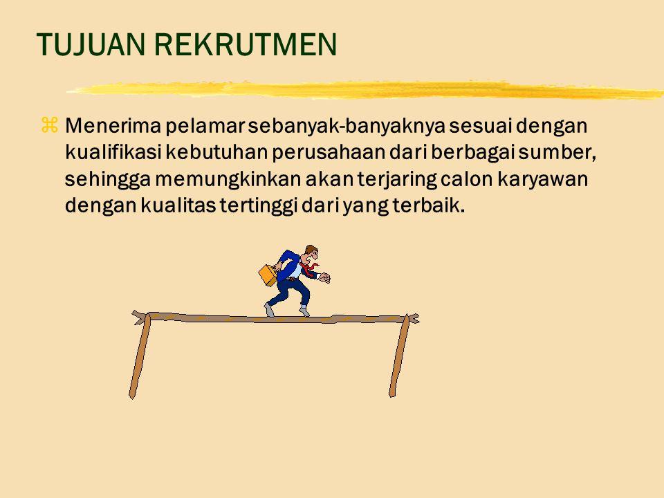PRINSIP-PRINSIP REKRUTMEN zMutu karyawan yang akan direkrut harus sesuai dengan kebutuhan yang diperlukan untuk mutu yang sesuai.