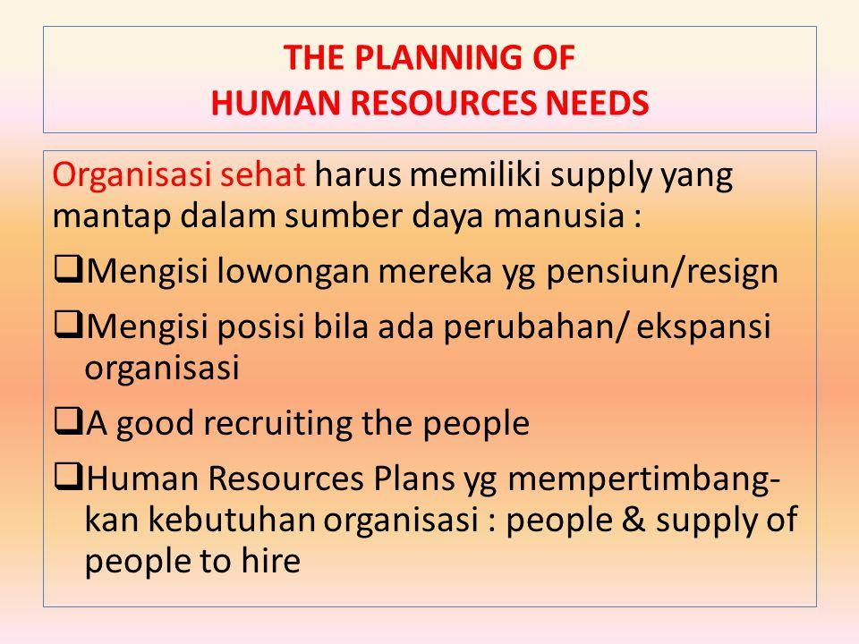 Organisasi sehat harus memiliki supply yang mantap dalam sumber daya manusia :  Mengisi lowongan mereka yg pensiun/resign  Mengisi posisi bila ada p