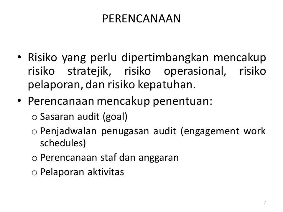 PERENCANAAN Hal-hal yang perlu dipertimbangkan dalam penjadwalan prioritas audit: o Tanggal dan hasil dari audit terakhir.