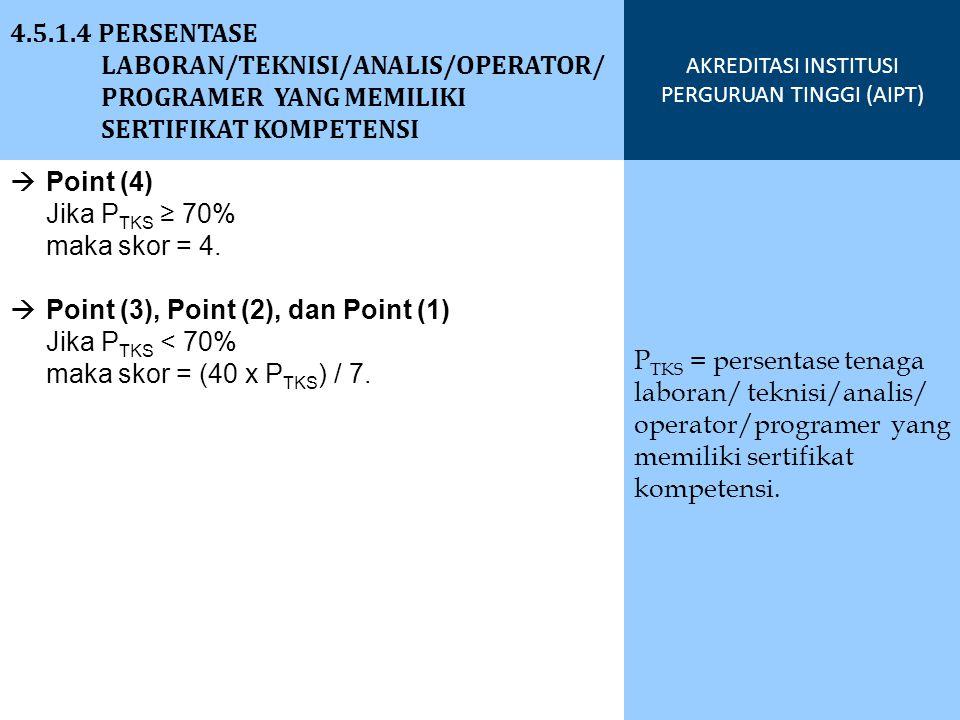  Point (4) Jika P TKS ≥ 70% maka skor = 4.  Point (3), Point (2), dan Point (1) Jika P TKS < 70% maka skor = (40 x P TKS ) / 7. 4.5.1.4 PERSENTASE L