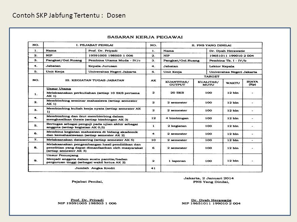 Contoh SKP Jabfung Tertentu : Dosen