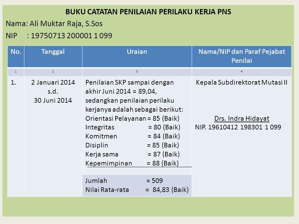 Nama: Ali Muktar Raja, S.Sos NIP : 19750713 200001 1 099 No.TanggalUraianNama/NIP dan Paraf Pejabat Penilai 1234 1.2 Januari 2014 s.d. 30 Juni 2014 Pe
