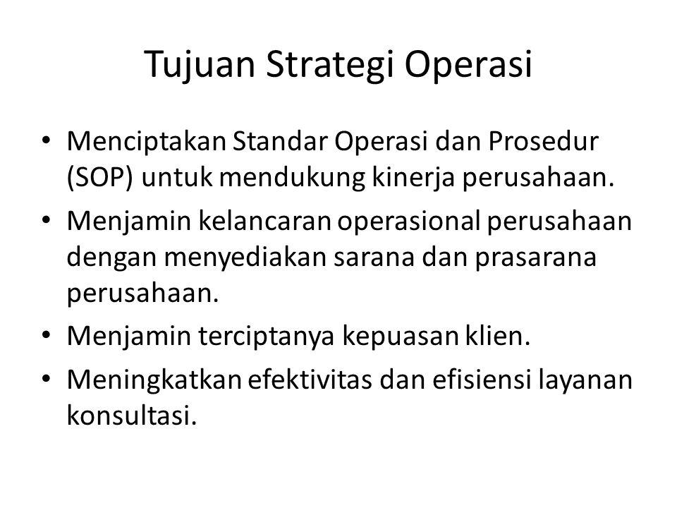 Tujuan Strategi Operasi Menciptakan Standar Operasi dan Prosedur (SOP) untuk mendukung kinerja perusahaan. Menjamin kelancaran operasional perusahaan