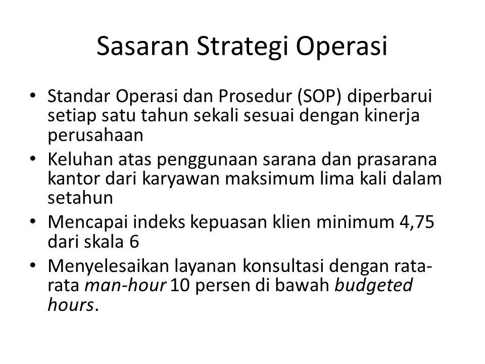 Sasaran Strategi Operasi Standar Operasi dan Prosedur (SOP) diperbarui setiap satu tahun sekali sesuai dengan kinerja perusahaan Keluhan atas pengguna