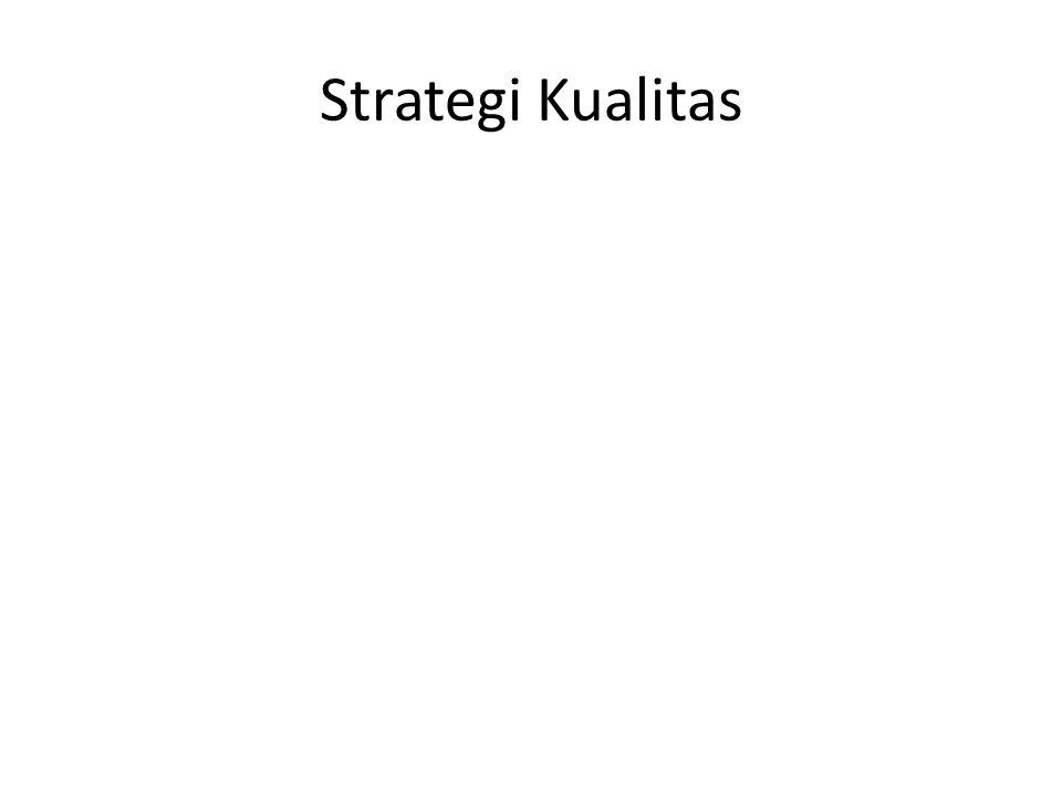 Strategi Kualitas