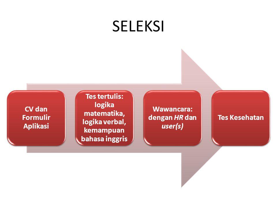 SELEKSI CV dan Formulir Aplikasi Tes tertulis: logika matematika, logika verbal, kemampuan bahasa inggris Wawancara: dengan HR dan user(s) Tes Kesehatan