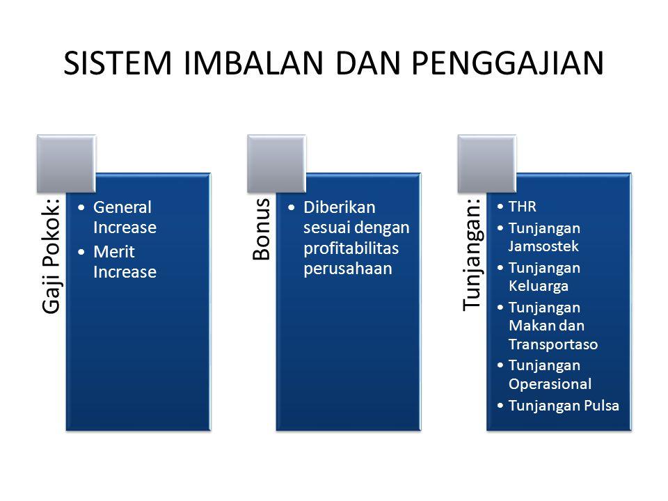 SISTEM IMBALAN DAN PENGGAJIAN Gaji Pokok: General Increase Merit Increase Bonus Diberikan sesuai dengan profitabilitas perusahaan Tunjangan: THR Tunja