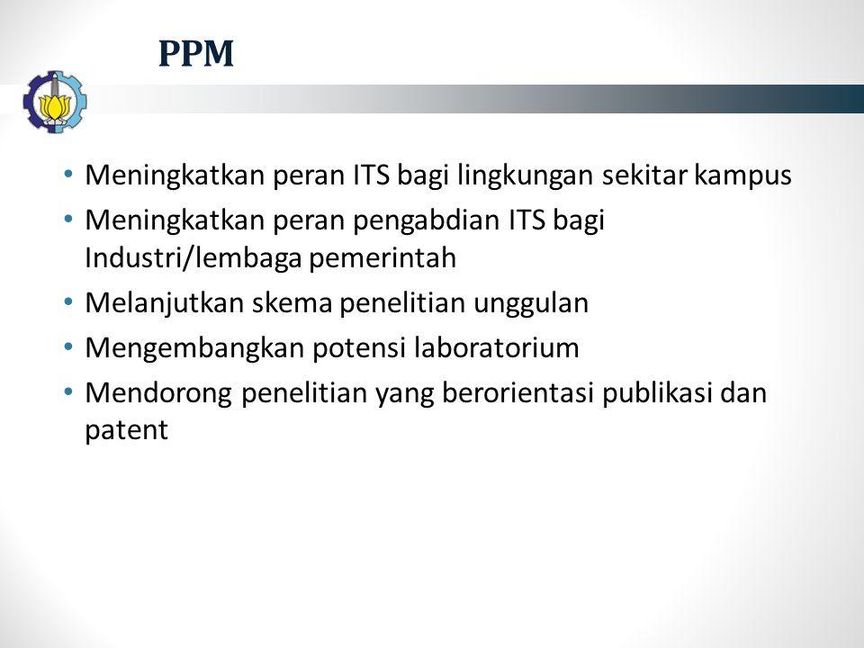 PPM Meningkatkan peran ITS bagi lingkungan sekitar kampus Meningkatkan peran pengabdian ITS bagi Industri/lembaga pemerintah Melanjutkan skema penelitian unggulan Mengembangkan potensi laboratorium Mendorong penelitian yang berorientasi publikasi dan patent