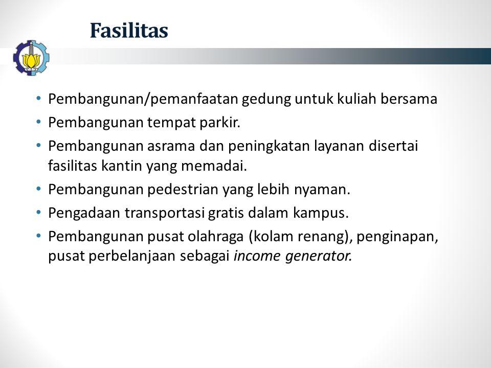 Fasilitas (lanjutan) Penataan PKL di Arief Rahman Hakim maupun di depan PENS bekerjasama dengan Pemkot.