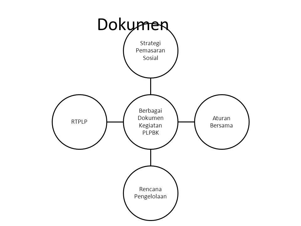Berbagai Dokumen Kegiatan PLPBK Strategi Pemasaran Sosial Aturan Bersama Rencana Pengelolaan RTPLP Dokumen
