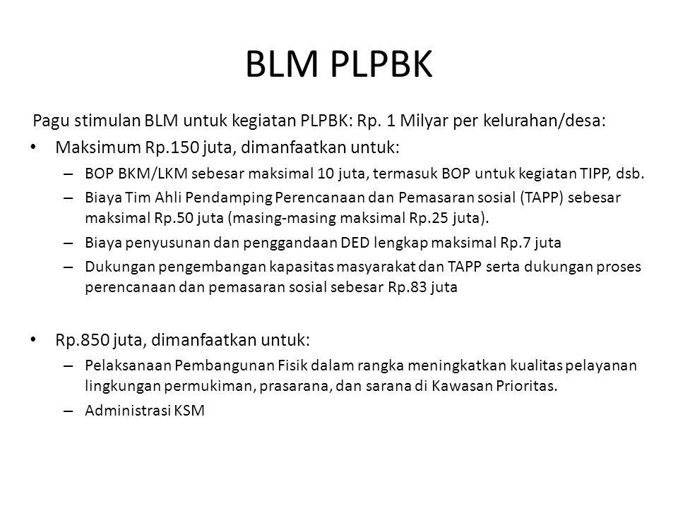 BLM PLPBK Pagu stimulan BLM untuk kegiatan PLPBK: Rp. 1 Milyar per kelurahan/desa: Maksimum Rp.150 juta, dimanfaatkan untuk: – BOP BKM/LKM sebesar mak