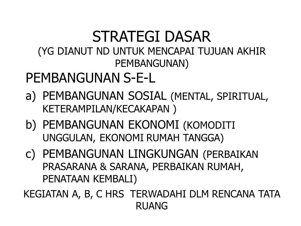 STRATEGI DASAR (YG DIANUT ND UNTUK MENCAPAI TUJUAN AKHIR PEMBANGUNAN) PEMBANGUNAN S-E-L a)PEMBANGUNAN SOSIAL (MENTAL, SPIRITUAL, KETERAMPILAN/KECAKAPA