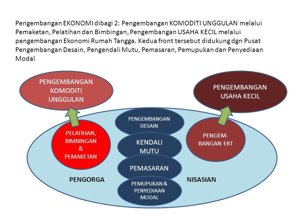 Pengembangan EKONOMI dibagi 2: Pengembangan KOMODITI UNGGULAN melalui Pemaketan, Pelatihan dan Bimbingan, Pengembangan USAHA KECIL melalui pengembanga