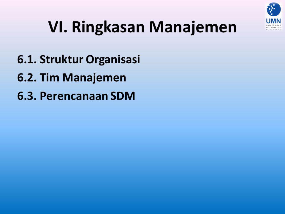 VII.Perencanaan Keuangan 7.1. Asumsi Keuangan 7.2.