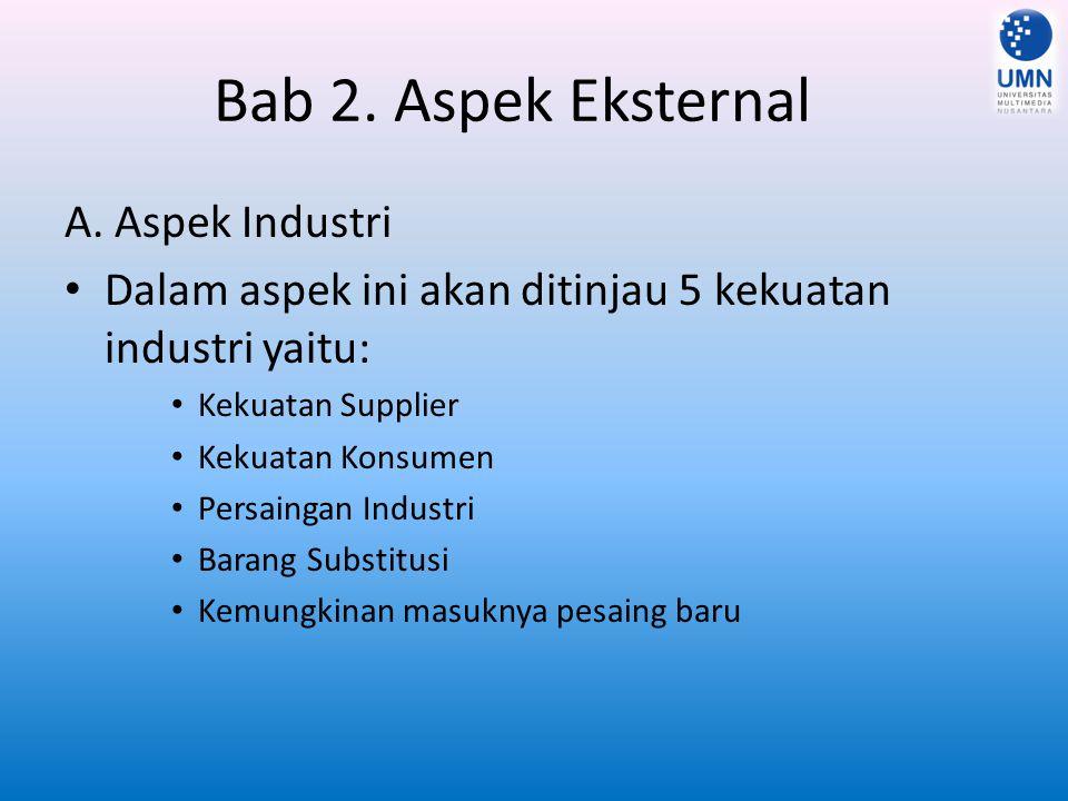 Bab 2.Aspek Eksternal B.