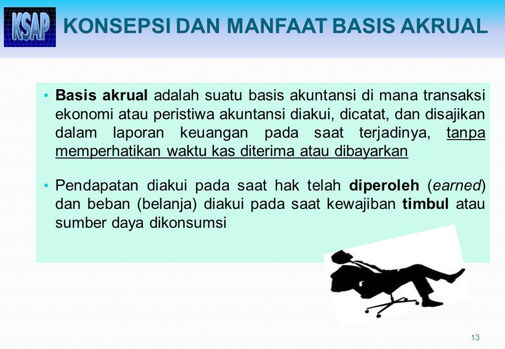 13 KONSEPSI DAN MANFAAT BASIS AKRUAL Basis akrual adalah suatu basis akuntansi di mana transaksi ekonomi atau peristiwa akuntansi diakui, dicatat, dan