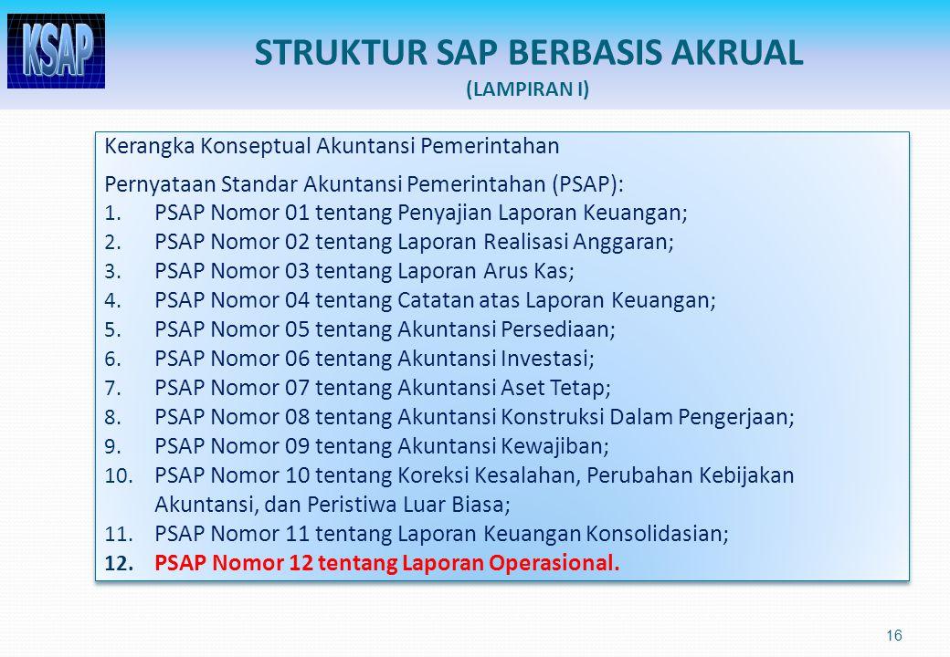 16 Kerangka Konseptual Akuntansi Pemerintahan Pernyataan Standar Akuntansi Pemerintahan (PSAP): 1. PSAP Nomor 01 tentang Penyajian Laporan Keuangan; 2