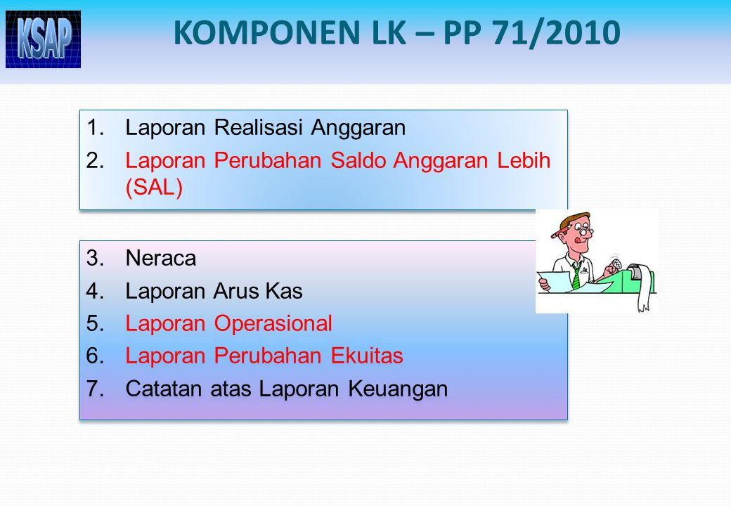 3.Neraca 4.Laporan Arus Kas 5.Laporan Operasional 6.Laporan Perubahan Ekuitas 7.Catatan atas Laporan Keuangan 3.Neraca 4.Laporan Arus Kas 5.Laporan Op